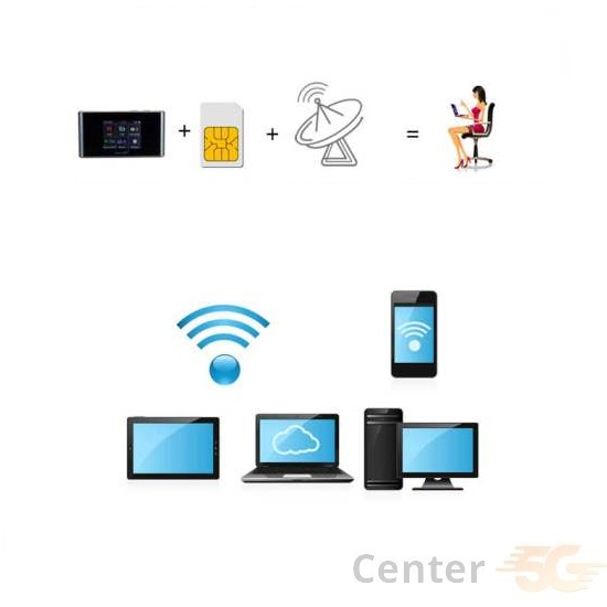 3G интернет для офиса, конференций, семинаров и других мероприятий